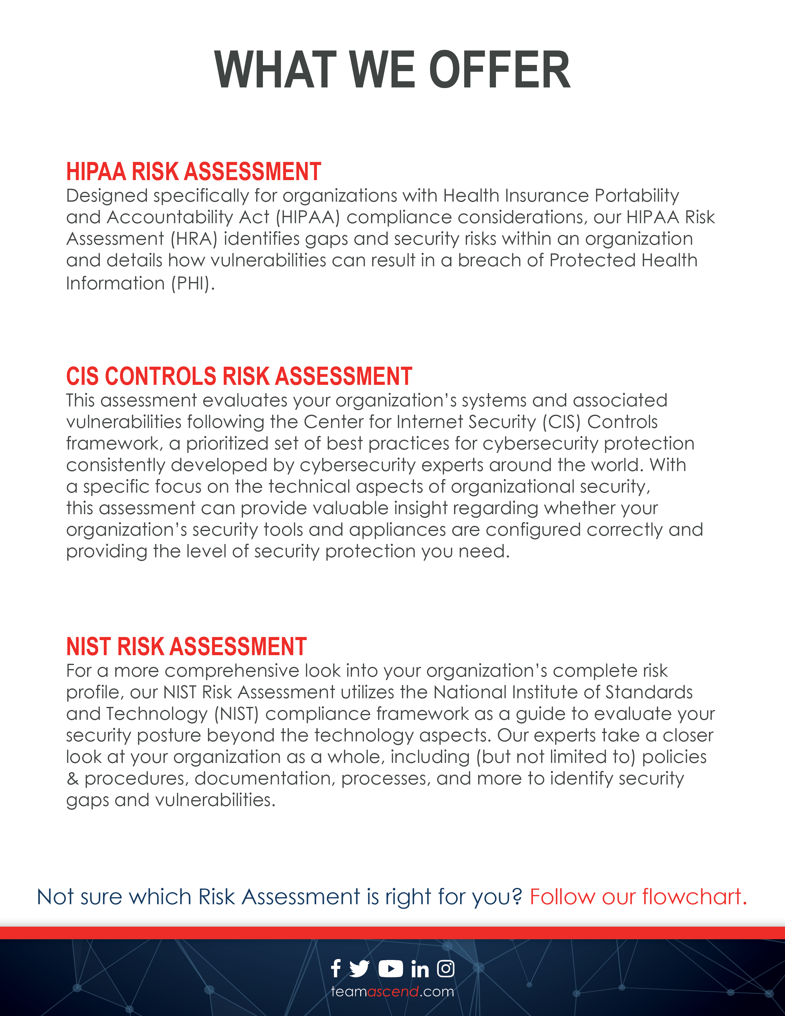 RiskAssessment_Page_2
