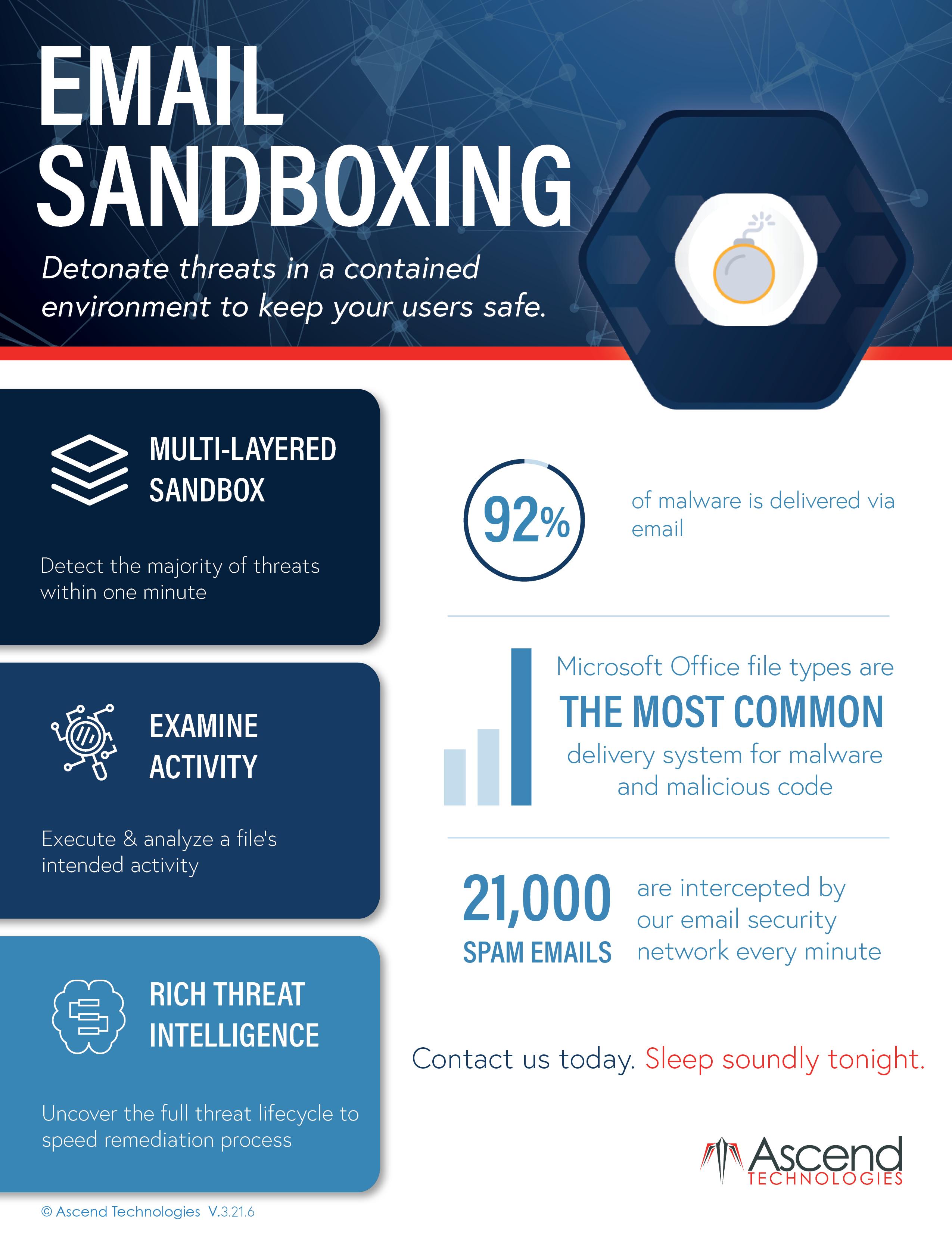 sandboxing