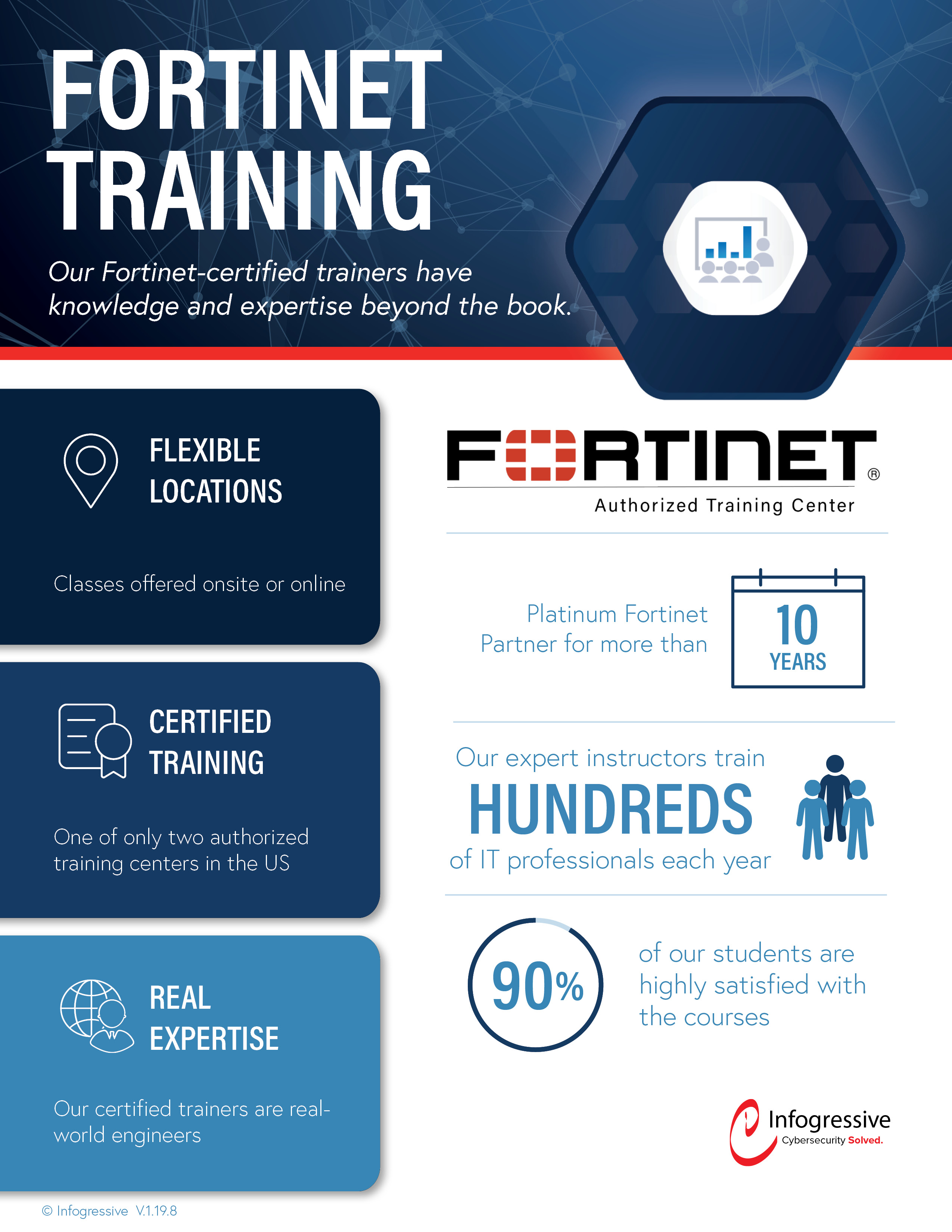 FortinetTraining_031519_Page_1