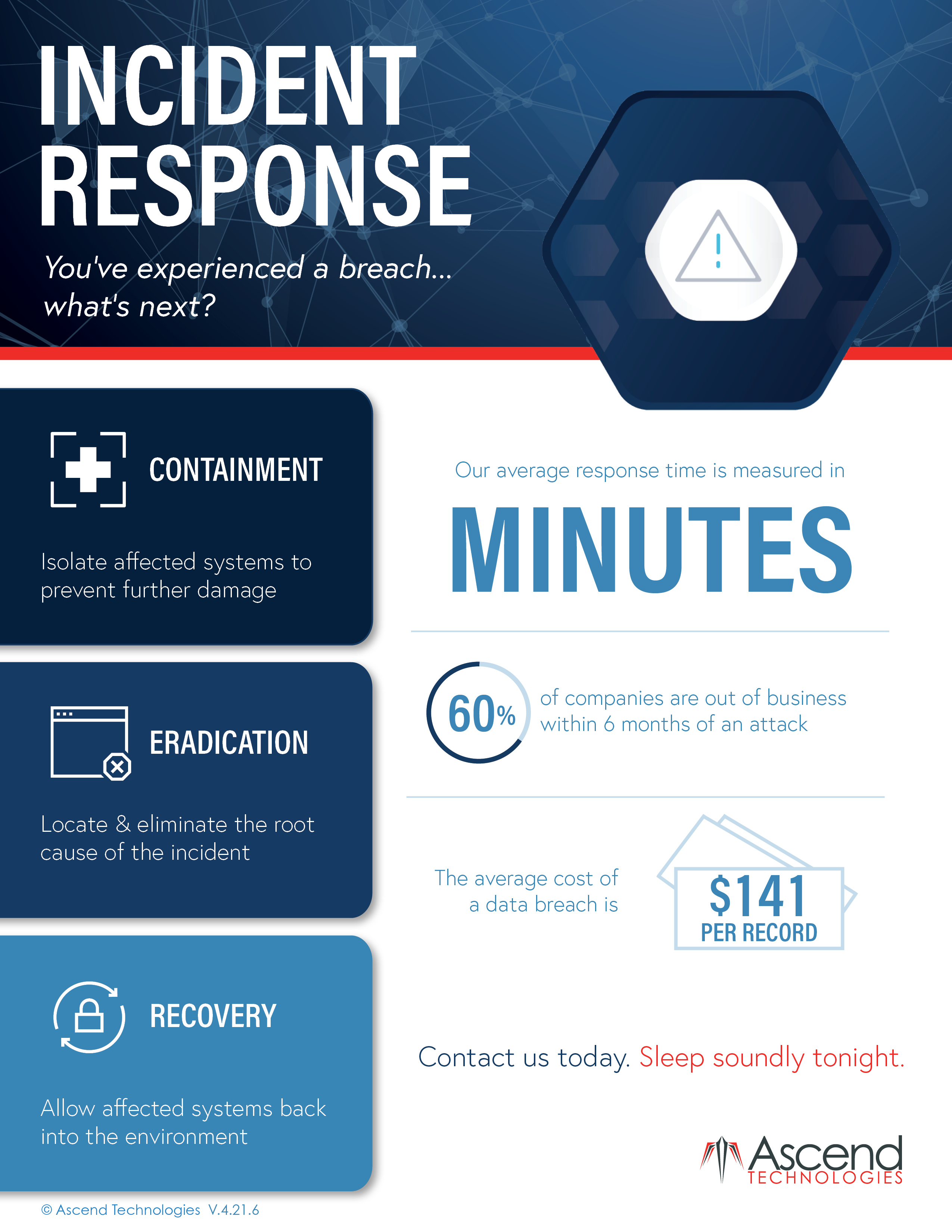 IncidentResponse_1051719_Page_1
